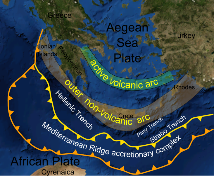 The Hellenic Arc
