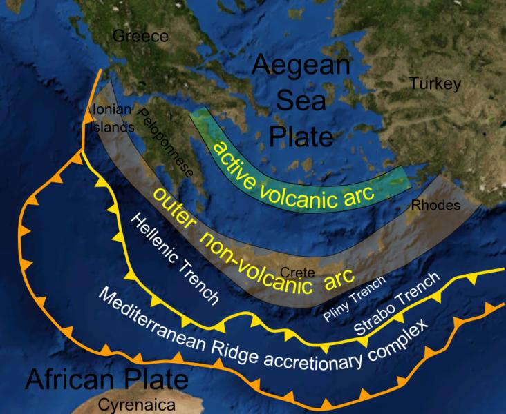 The Hellenic arc